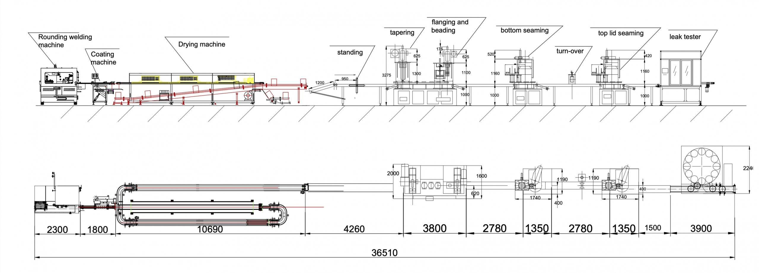 Automatic Drum Production Line-2